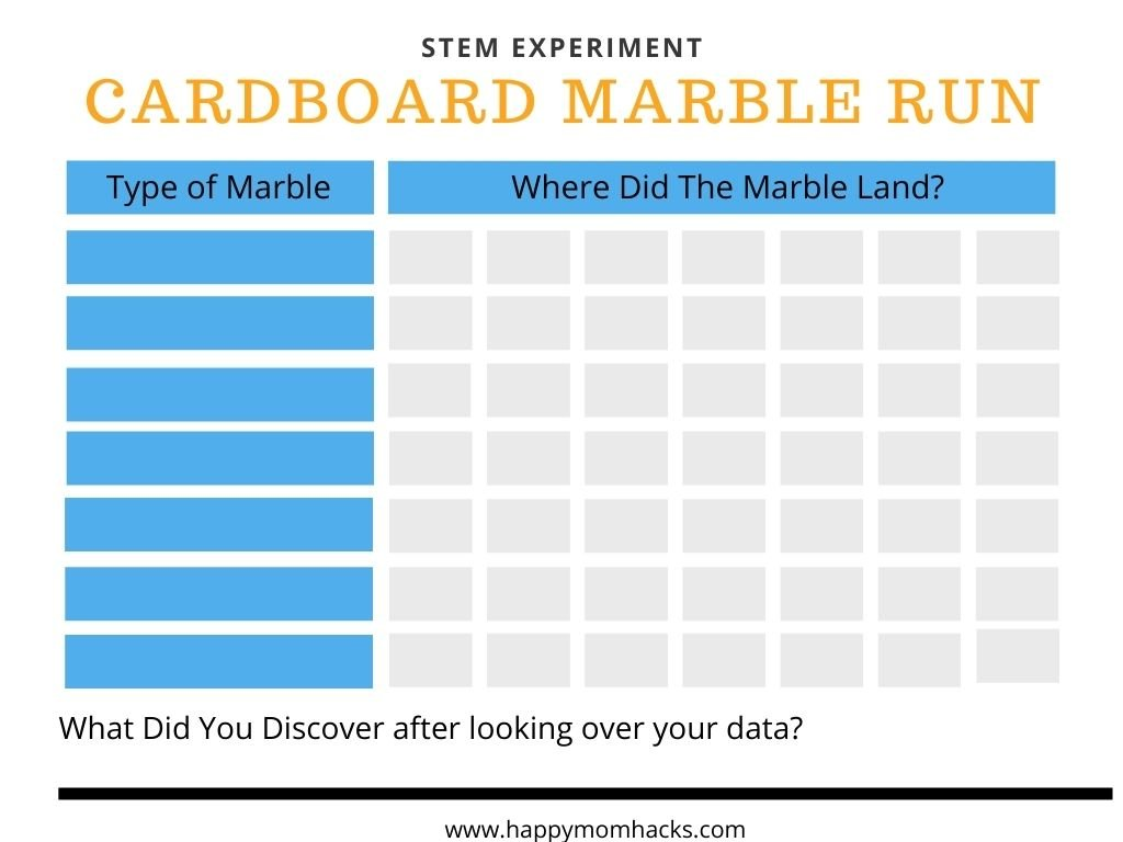 Free printable Observation Chart for your Marble Run Cardboard Experiment.